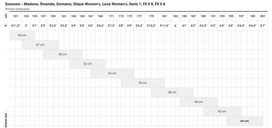 tabela rozmiarów trek szosa