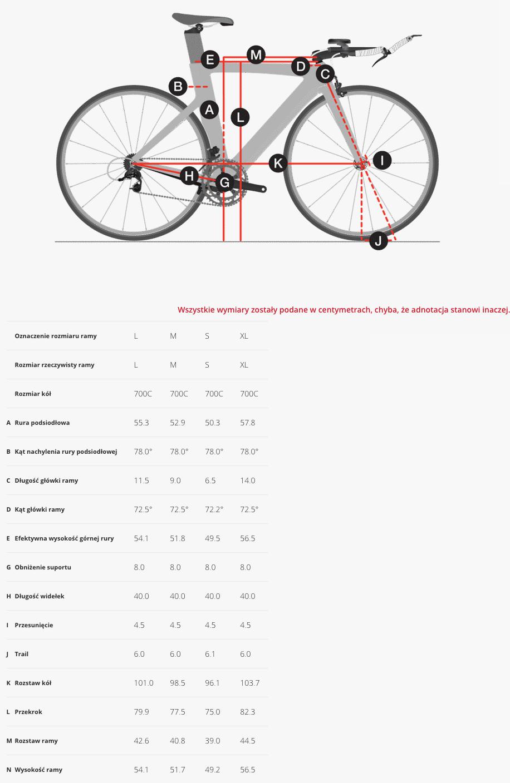 speed concept geometria