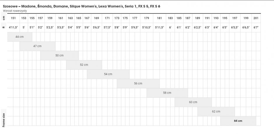 TREK szosowe tabela rozmiarów